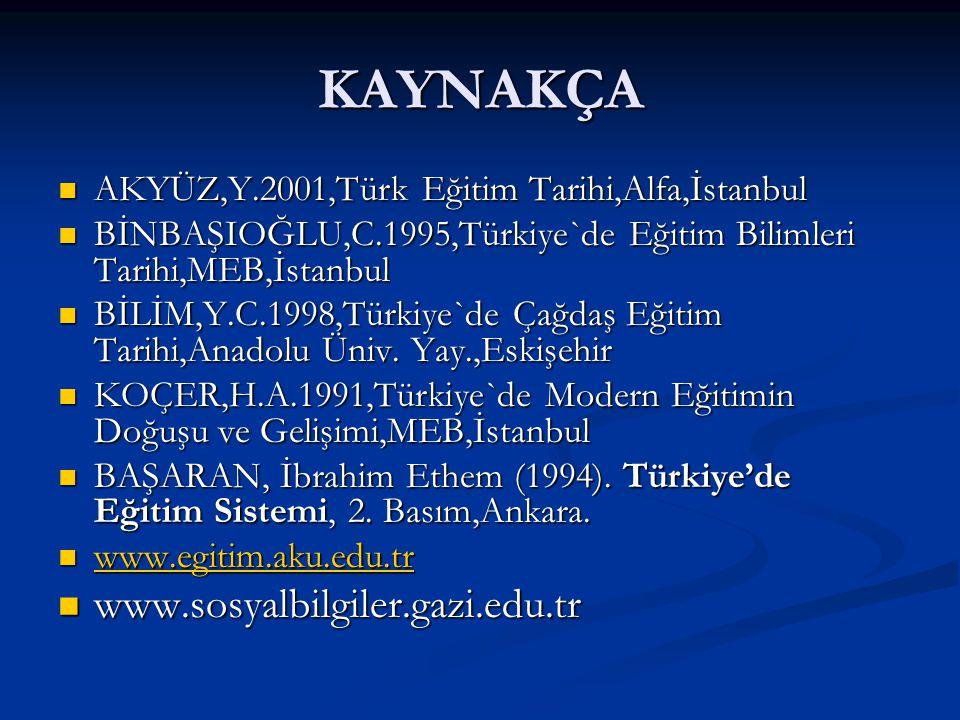 KAYNAKÇA www.sosyalbilgiler.gazi.edu.tr