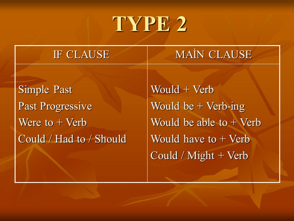 TYPE 2 IF CLAUSE MAİN CLAUSE Simple Past Past Progressive