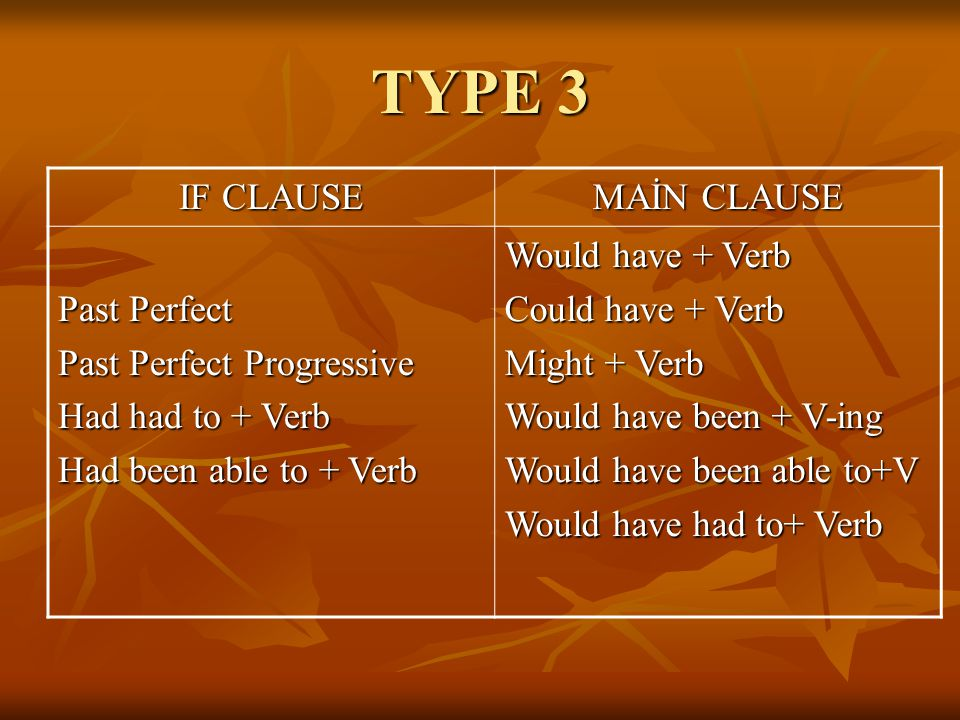 TYPE 3 IF CLAUSE MAİN CLAUSE Past Perfect Past Perfect Progressive