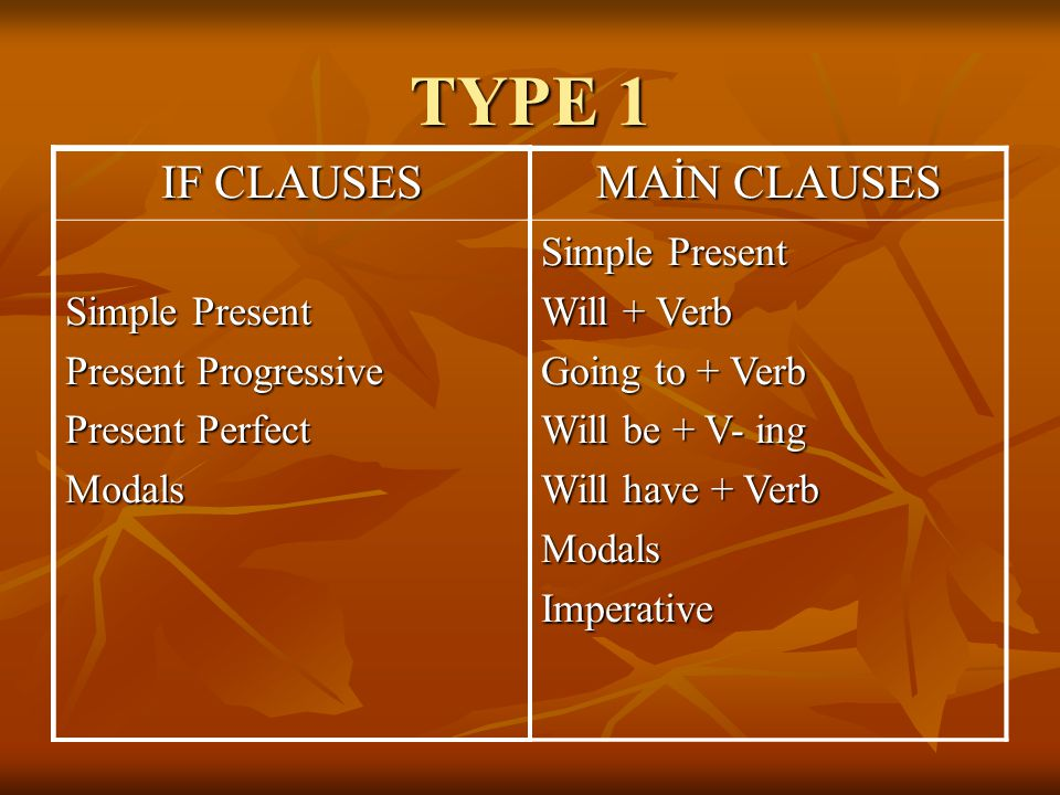 TYPE 1 IF CLAUSES MAİN CLAUSES Simple Present Present Progressive