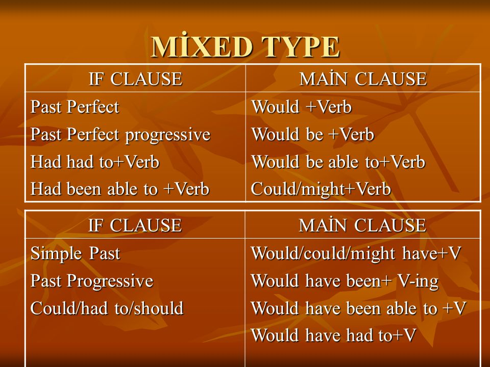 MİXED TYPE IF CLAUSE MAİN CLAUSE Past Perfect Past Perfect progressive