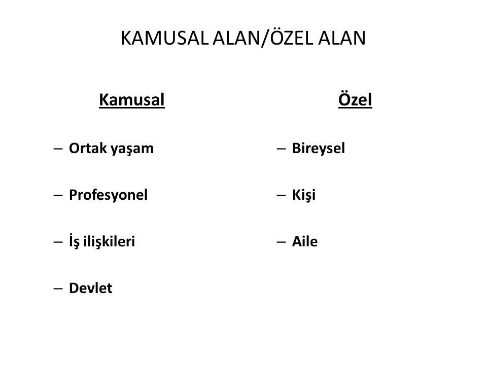 KAMUSAL ALAN/ÖZEL ALAN