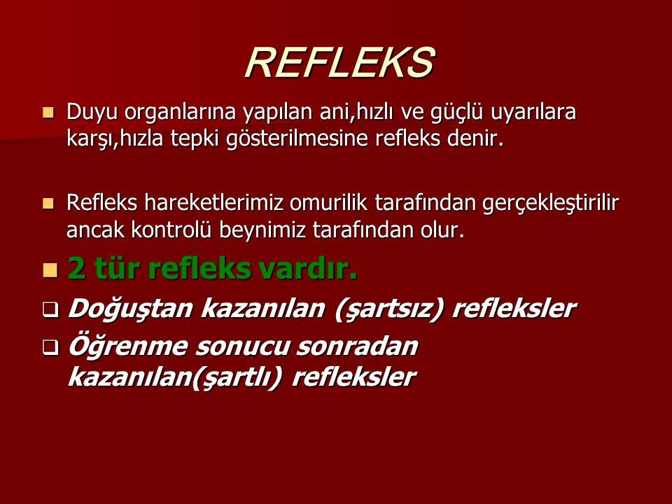 REFLEKS 2 tür refleks vardır. Doğuştan kazanılan (şartsız) refleksler