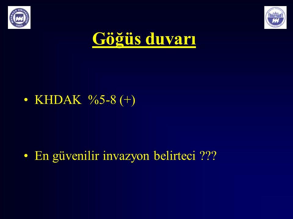 Göğüs duvarı KHDAK %5-8 (+) En güvenilir invazyon belirteci