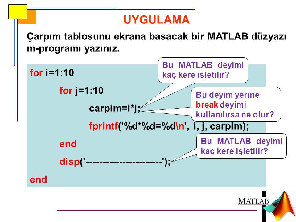 UYGULAMA Çarpım tablosunu ekrana basacak bir MATLAB düzyazı m-programı yazınız. Bu MATLAB deyimi kaç kere işletilir