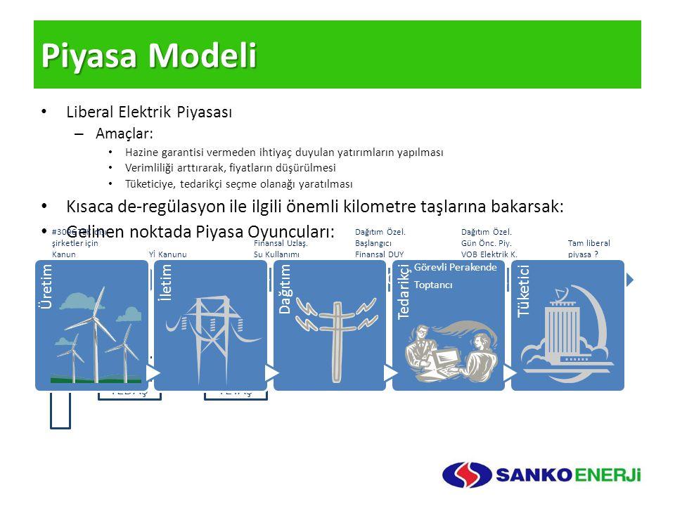 Piyasa Modeli Liberal Elektrik Piyasası. Amaçlar: Hazine garantisi vermeden ihtiyaç duyulan yatırımların yapılması.