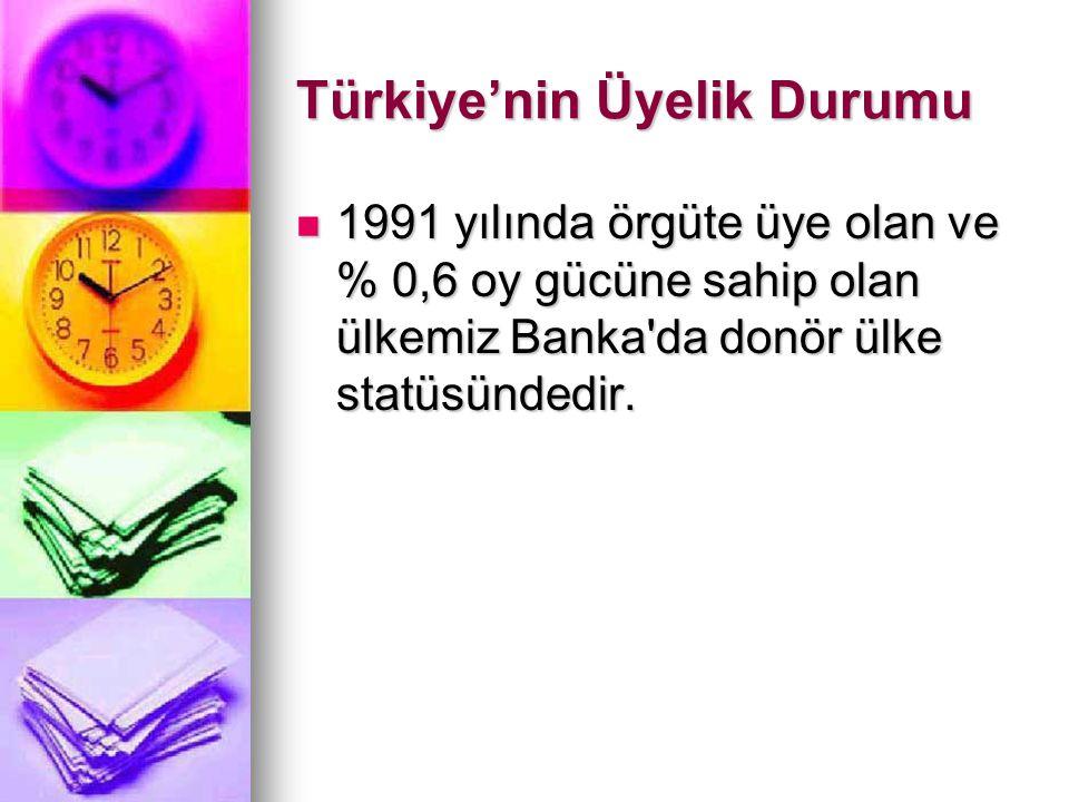 Türkiye'nin Üyelik Durumu