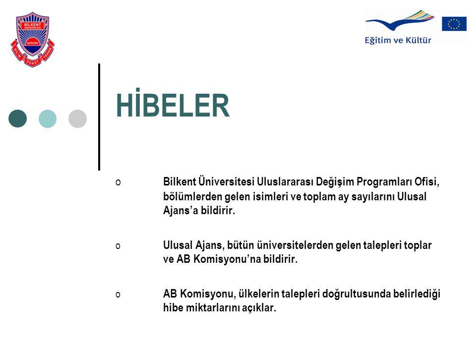 HİBELER Bilkent Üniversitesi Uluslararası Değişim Programları Ofisi, bölümlerden gelen isimleri ve toplam ay sayılarını Ulusal Ajans'a bildirir.