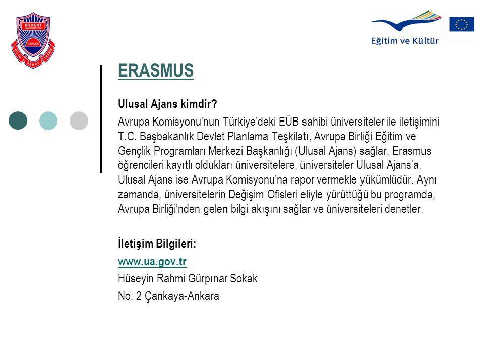 ERASMUS Ulusal Ajans kimdir