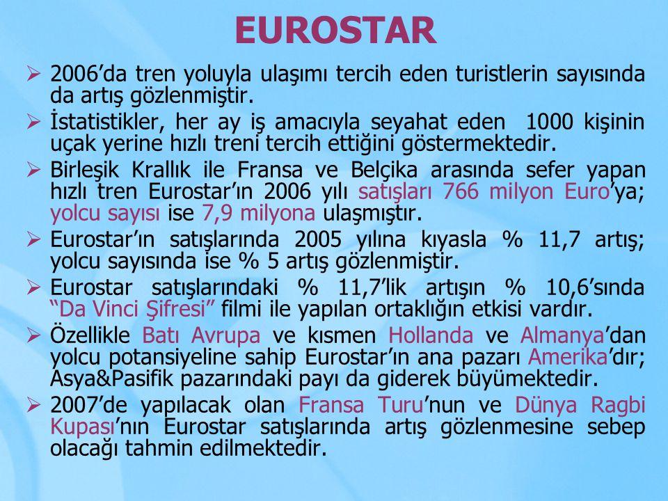 EUROSTAR 2006'da tren yoluyla ulaşımı tercih eden turistlerin sayısında da artış gözlenmiştir.