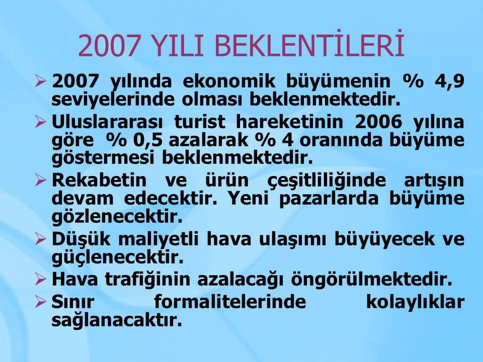 2007 YILI BEKLENTİLERİ 2007 yılında ekonomik büyümenin % 4,9 seviyelerinde olması beklenmektedir.