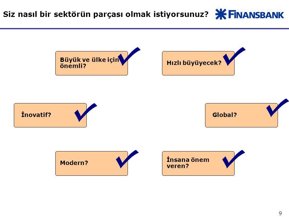 Bankacılık sektörünün gelişimi