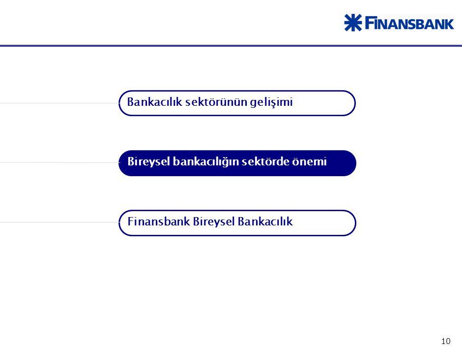 0.5 Bireysel bankacılık bankacılık gelir havuzunun yarısını oluşturmaktadır. Milyar ABD$, 2005. Ticari ve kurumsal bankacılık.