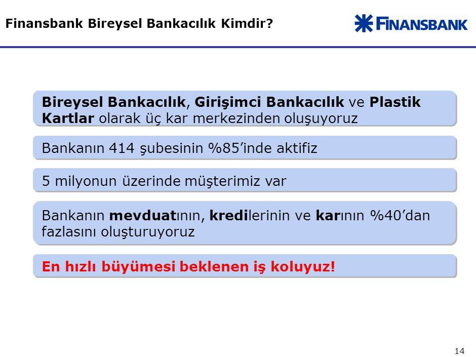 Bireysel Bankacılık Finansbank için artan bir önem teşkil ediyor