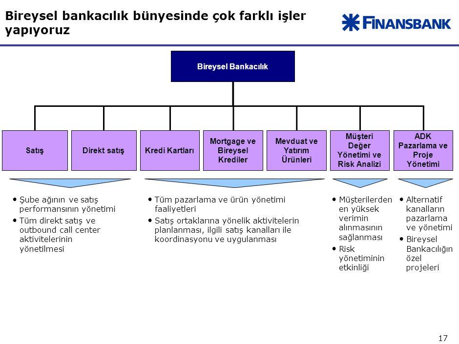 Bankacılıkta pazarlama ekipleri tipik tüketici mallları şirketlerinden bile geniş bir sorumluluğa sahipler