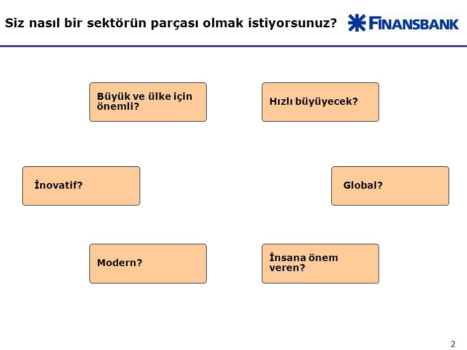 2.50 Bankacılık ve finans sektörü ekonomik olarak Türkiye'nin en büyük sektörüdür. İMKB'ye kote şirketlerin piyasa değerlerinin sektörel dağılımı.