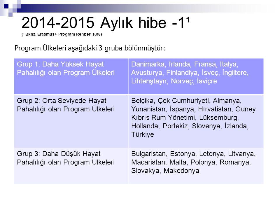 2014-2015 Aylık hibe -1¹ (¹ Bknz. Erasmus+ Program Rehberi s.36)