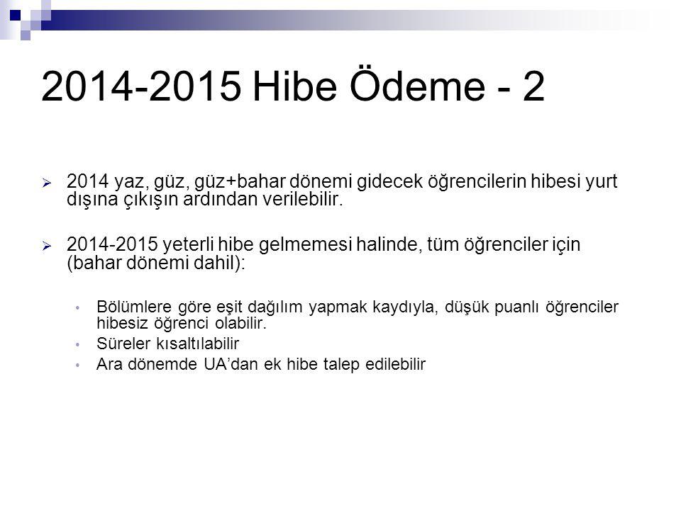 2014-2015 Hibe Ödeme - 2 2014 yaz, güz, güz+bahar dönemi gidecek öğrencilerin hibesi yurt dışına çıkışın ardından verilebilir.