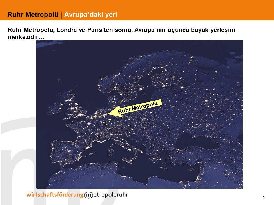 Ruhr Metropolü | Avrupa'daki yeri