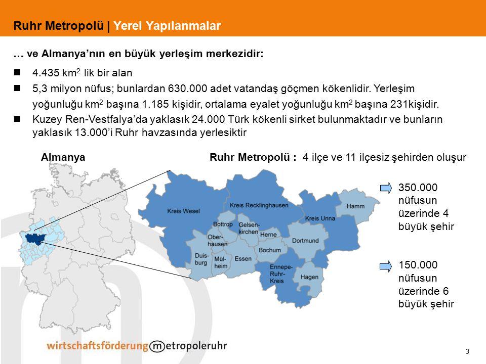 Ruhr Metropolü | Yerel Yapılanmalar