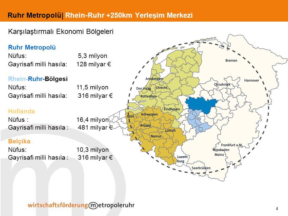 Ruhr Metropolü| Rhein-Ruhr +250km Yerleşim Merkezi