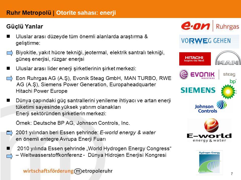 Ruhr Metropolü | Otorite sahası: enerji