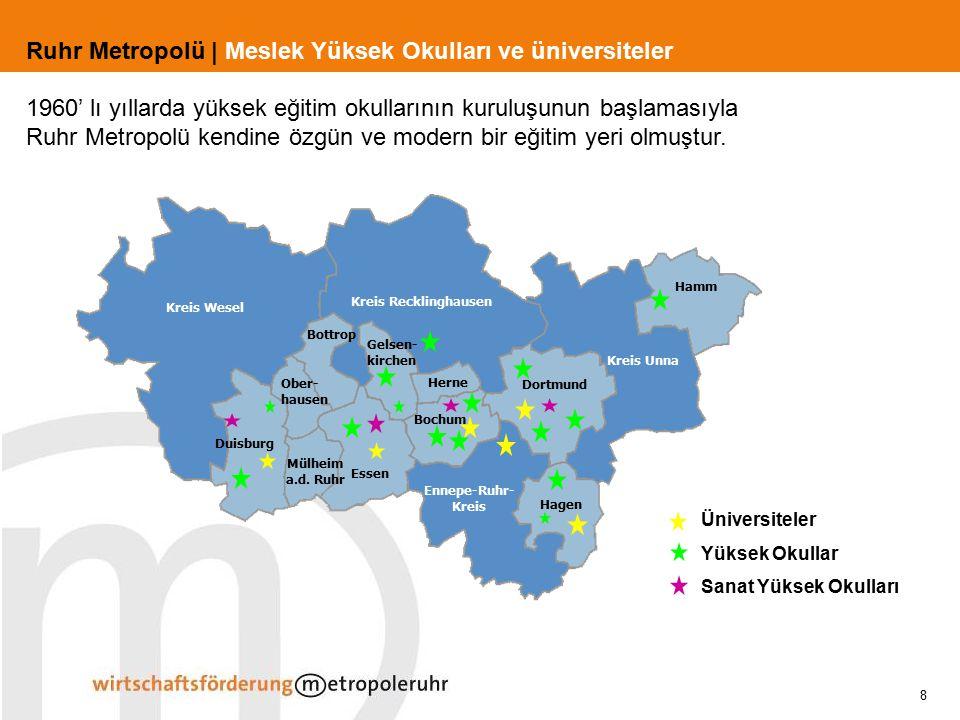 Ruhr Metropolü | Meslek Yüksek Okulları ve üniversiteler