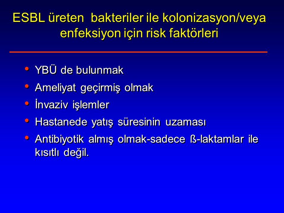 ESBL üreten bakteriler ile kolonizasyon/veya enfeksiyon için risk faktörleri
