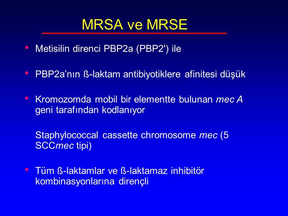 MRSA ve MRSE Metisilin direnci PBP2a (PBP2 ) ile