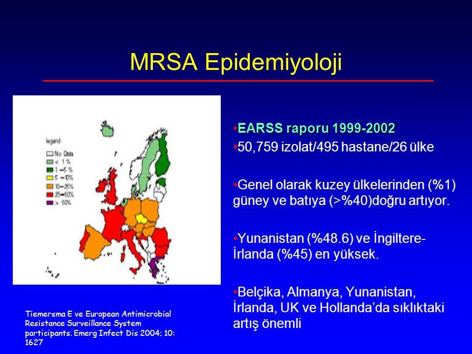 MRSA Epidemiyoloji EARSS raporu 1999-2002