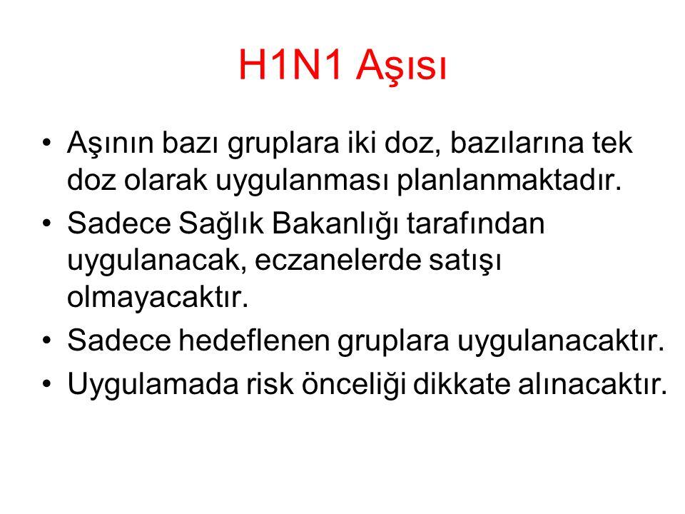 H1N1 Aşısı Aşının bazı gruplara iki doz, bazılarına tek doz olarak uygulanması planlanmaktadır.