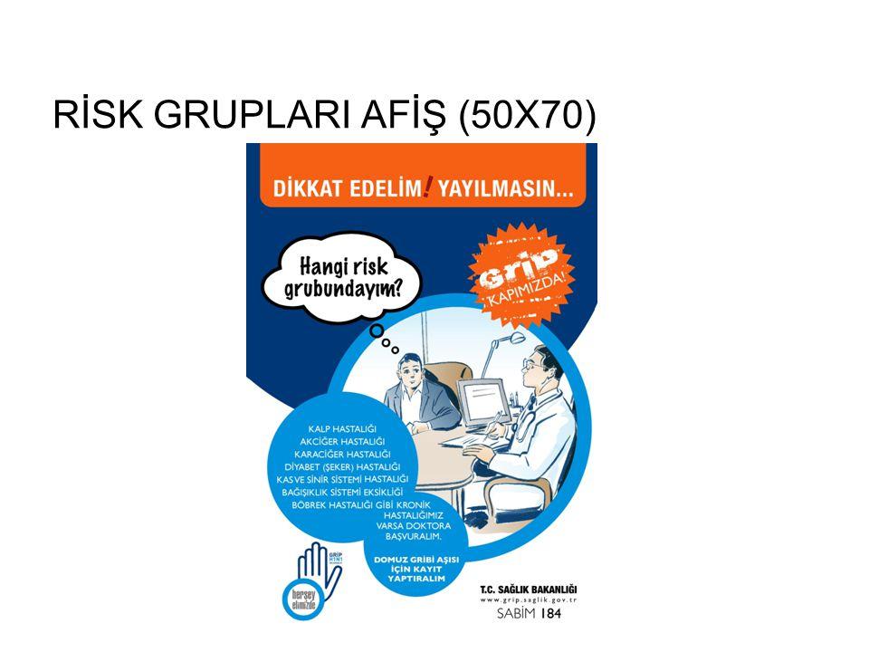 RİSK GRUPLARI AFİŞ (50X70)