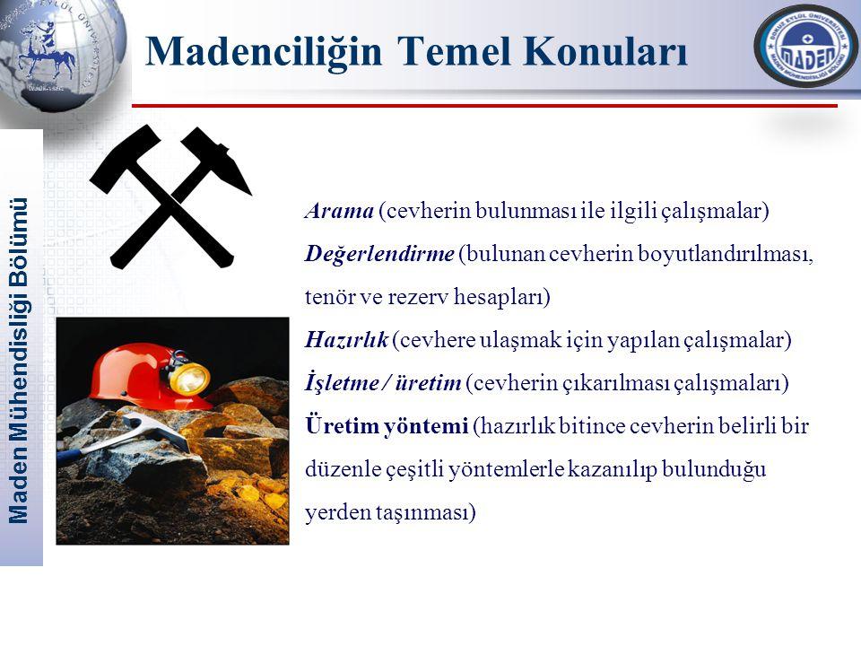 Madenciliğin Temel Konuları
