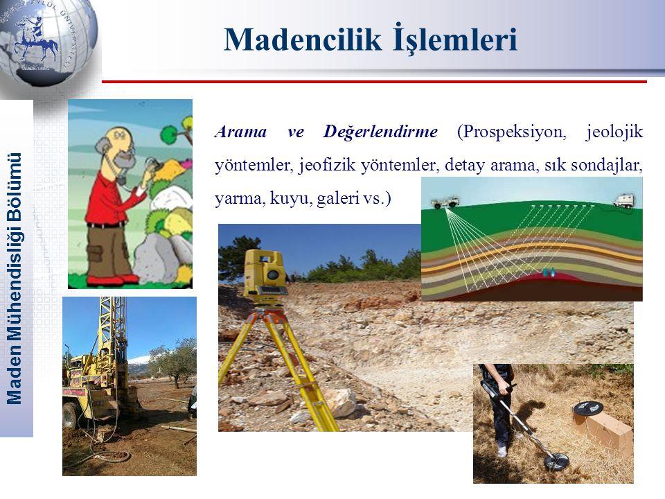 Madencilik İşlemleri