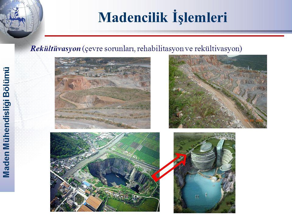 Madencilik İşlemleri Rekültüvasyon (çevre sorunları, rehabilitasyon ve rekültivasyon)