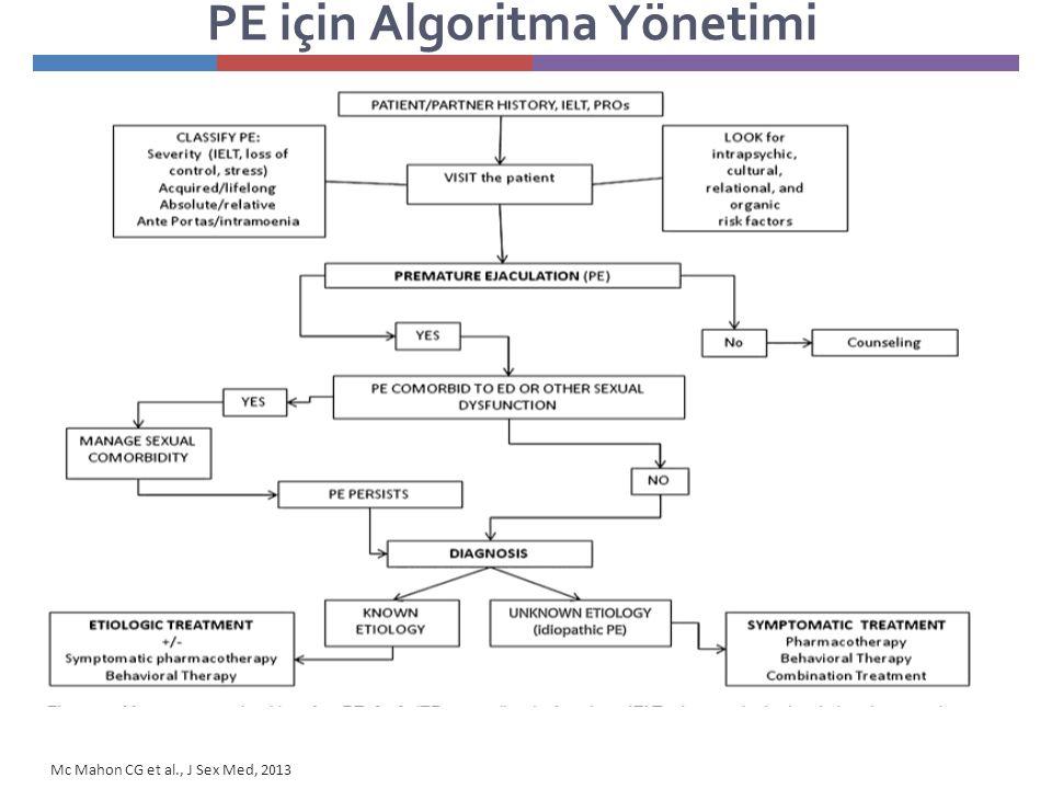 PE için Algoritma Yönetimi