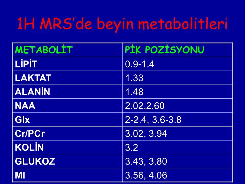 1H MRS'de beyin metabolitleri
