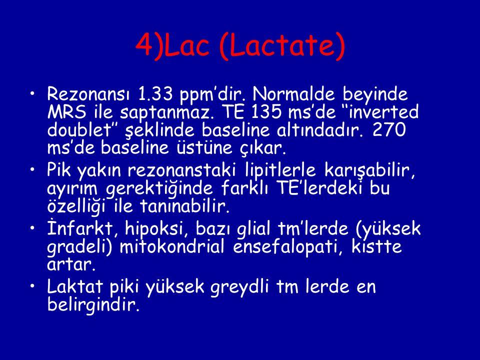 4)Lac (Lactate)