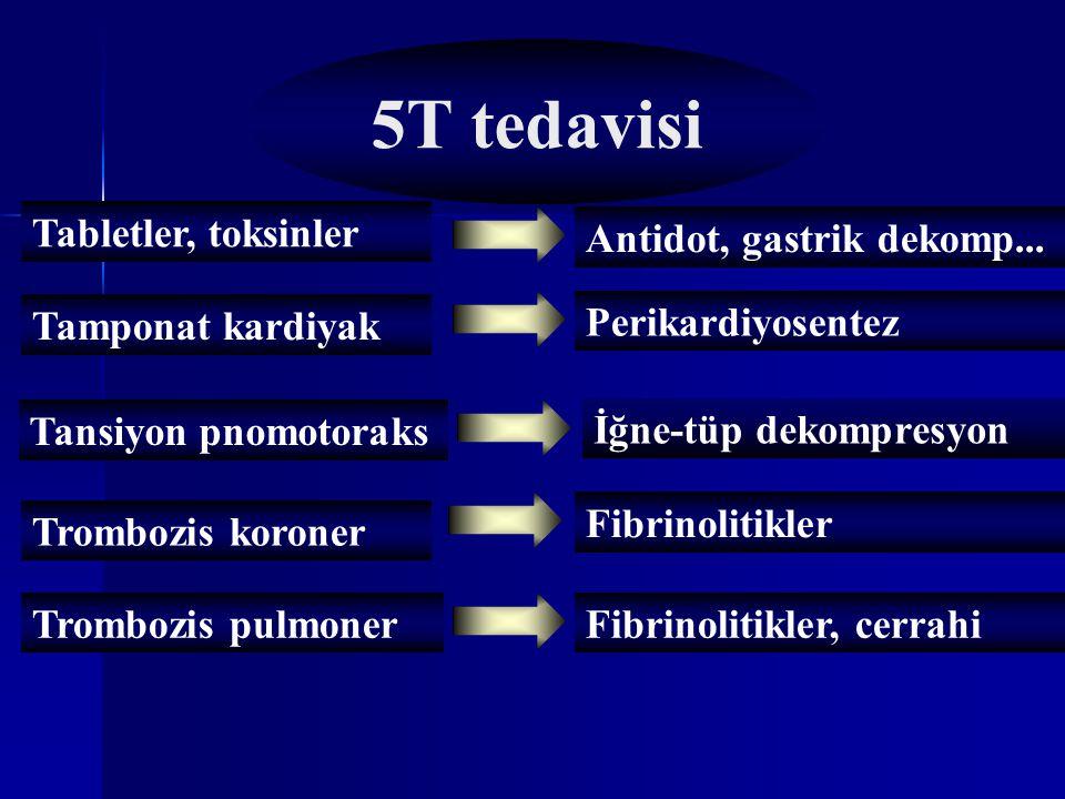 5T tedavisi Tabletler, toksinler Antidot, gastrik dekomp...