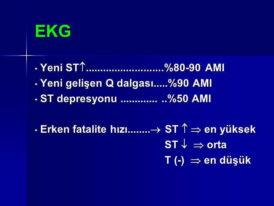 EKG Yeni ST...........................%80-90 AMI. Yeni gelişen Q dalgası.....%90 AMI. ST depresyonu ............. ..%50 AMI.