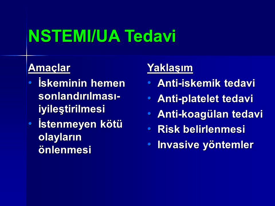 NSTEMI/UA Tedavi Amaçlar