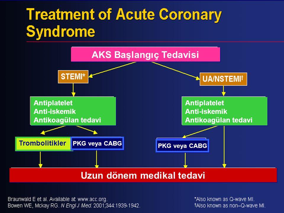 AKS Başlangıç Tedavisi Uzun dönem medikal tedavi