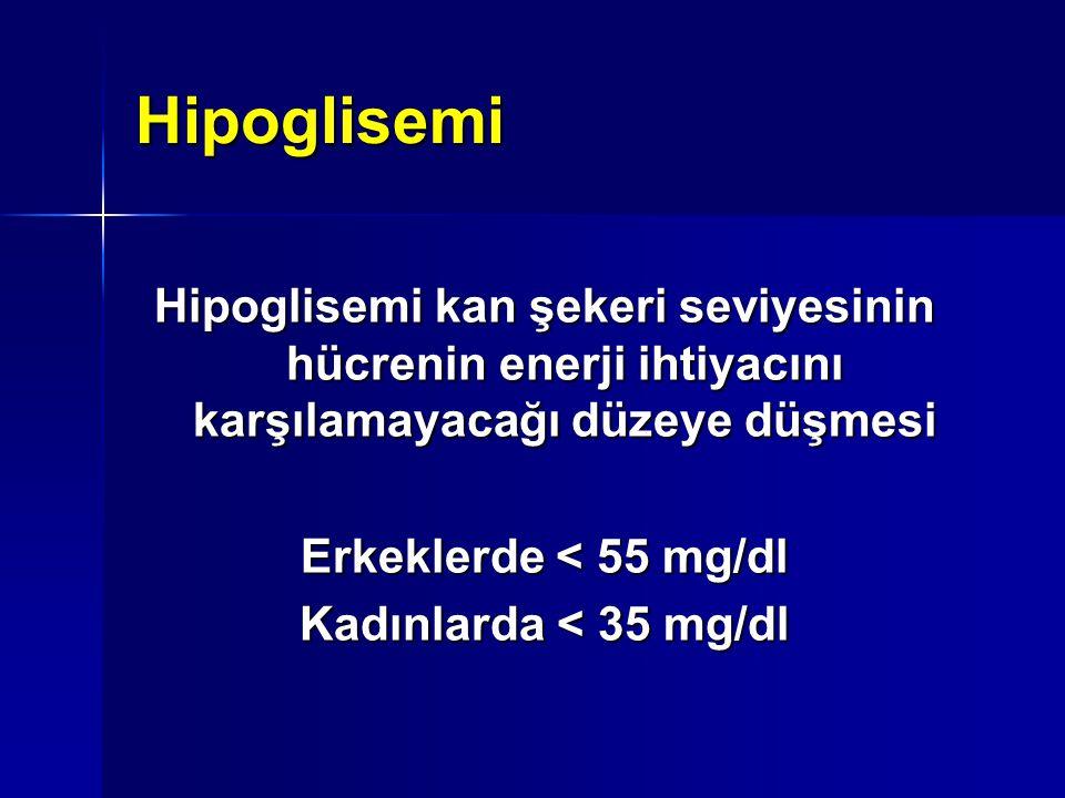 Hipoglisemi Hipoglisemi kan şekeri seviyesinin hücrenin enerji ihtiyacını karşılamayacağı düzeye düşmesi.
