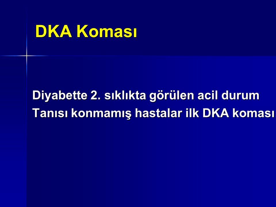 DKA Koması Diyabette 2. sıklıkta görülen acil durum