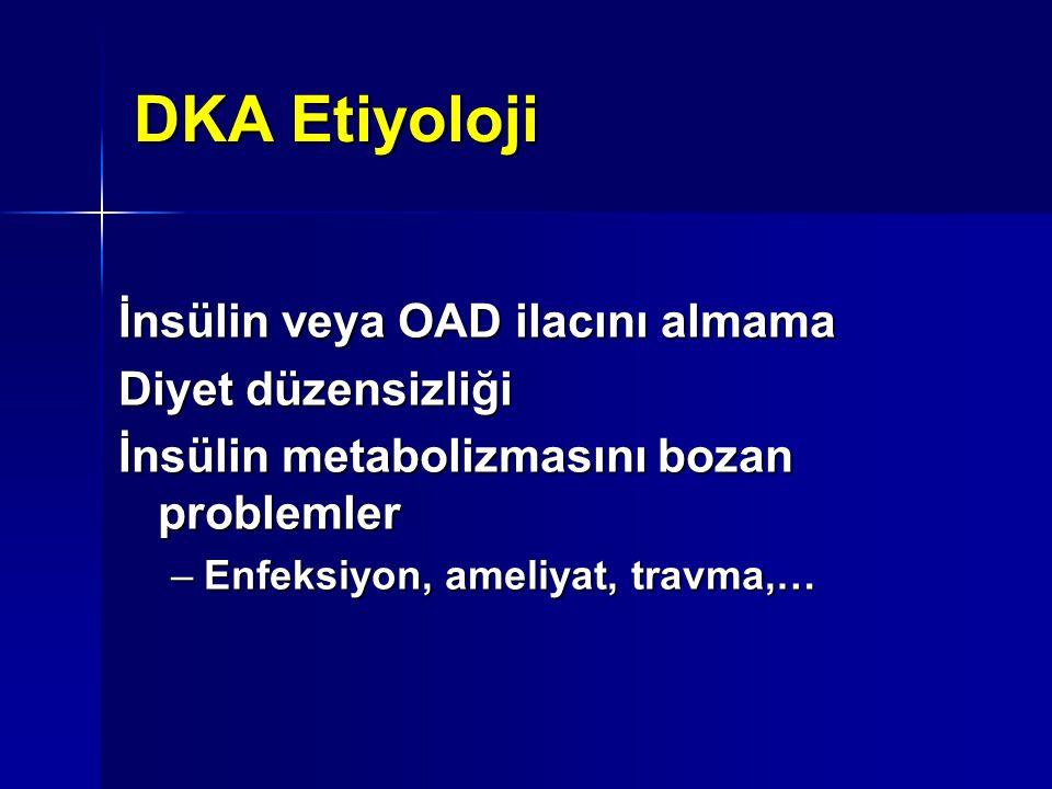 DKA Etiyoloji İnsülin veya OAD ilacını almama Diyet düzensizliği