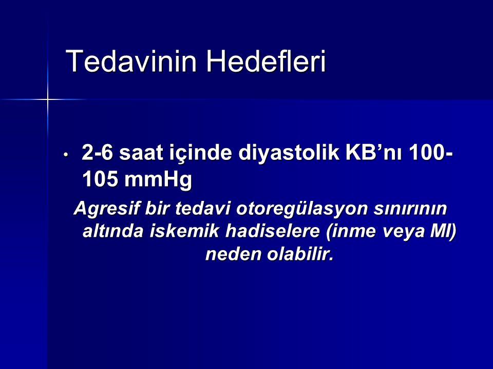 Tedavinin Hedefleri 2-6 saat içinde diyastolik KB'nı 100-105 mmHg
