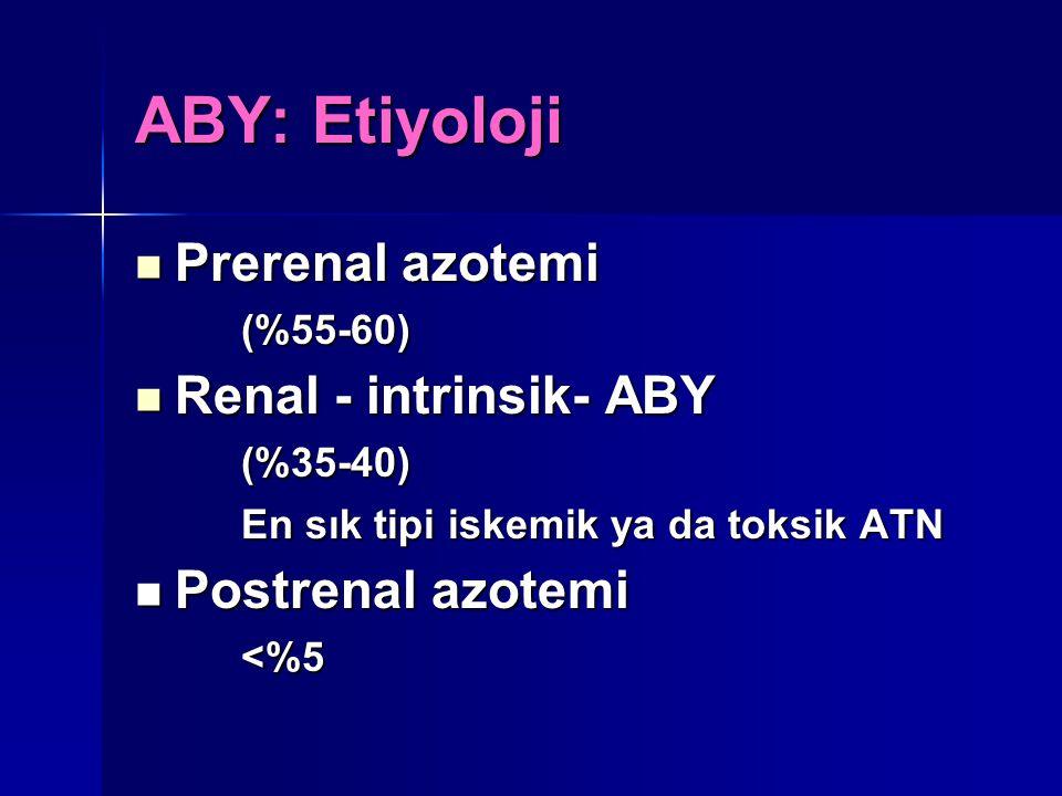 ABY: Etiyoloji Prerenal azotemi Renal - intrinsik- ABY