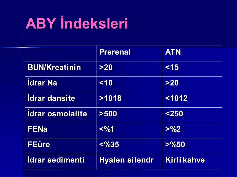 ABY İndeksleri Prerenal ATN BUN/Kreatinin >20 <15 İdrar Na