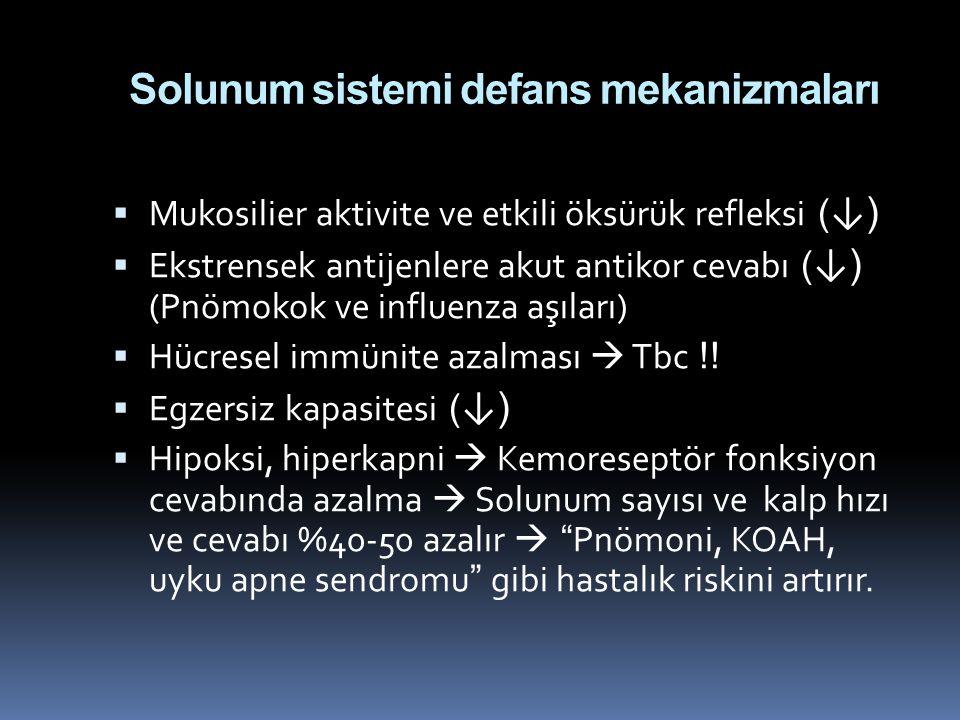 Solunum sistemi defans mekanizmaları