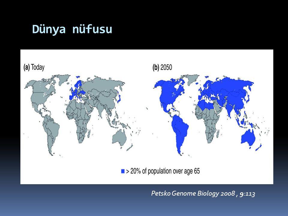 Dünya nüfusu Petsko Genome Biology 2008 , 9:113